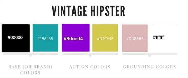 Color Palette for your Blog