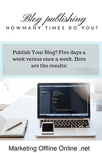 Publish your blog post